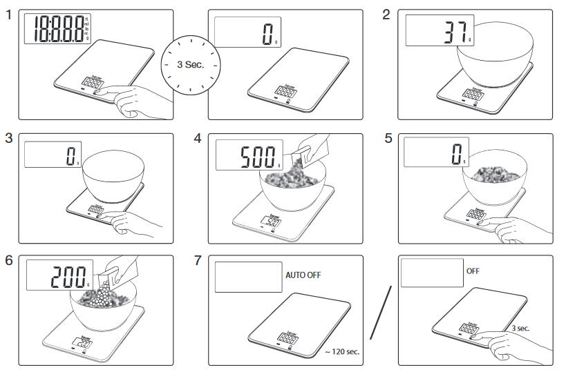 Hình ảnh hướng dẫn sử dụng Beurer KS19